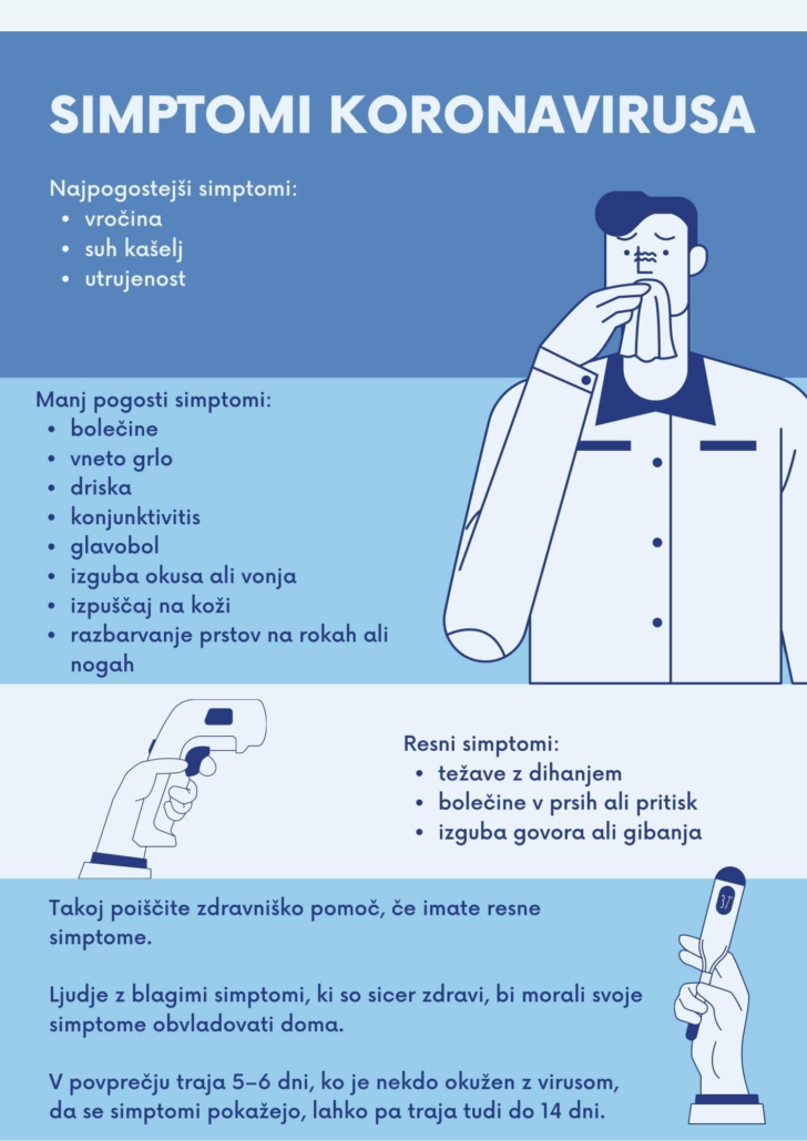 simptomi-covid-19